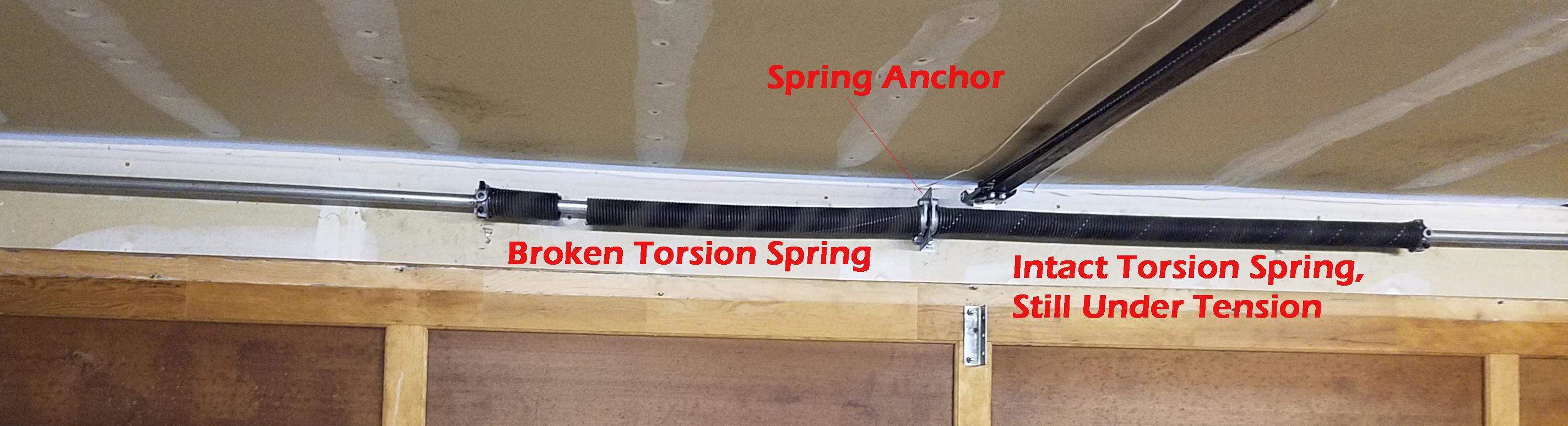 broken torsion sring diagram